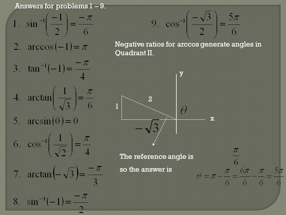 Answers for problems 1 – 9. Negative ratios for arccos generate angles in Quadrant II. y. x. 1. 2.