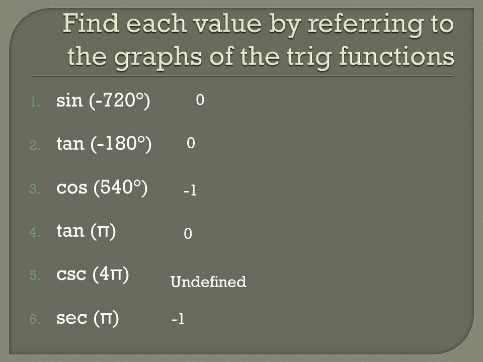Find each value by referring to the graphs of the trig functions