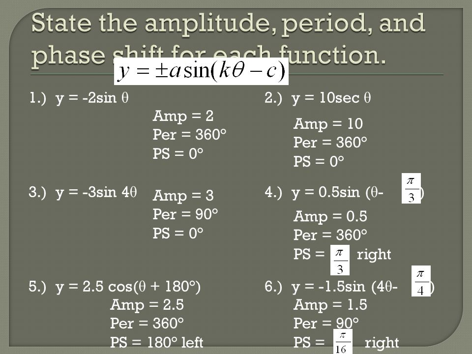 State the amplitude, period, and phase shift for each function.