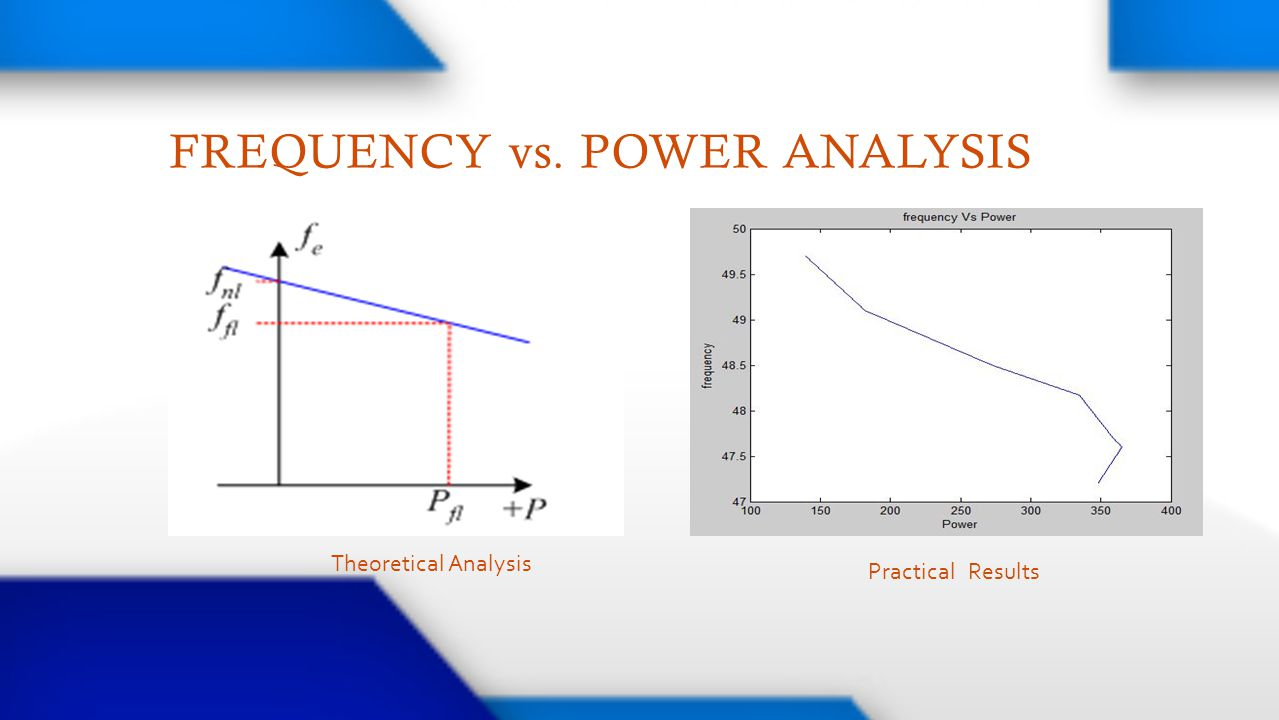 FREQUENCY vs. POWER ANALYSIS