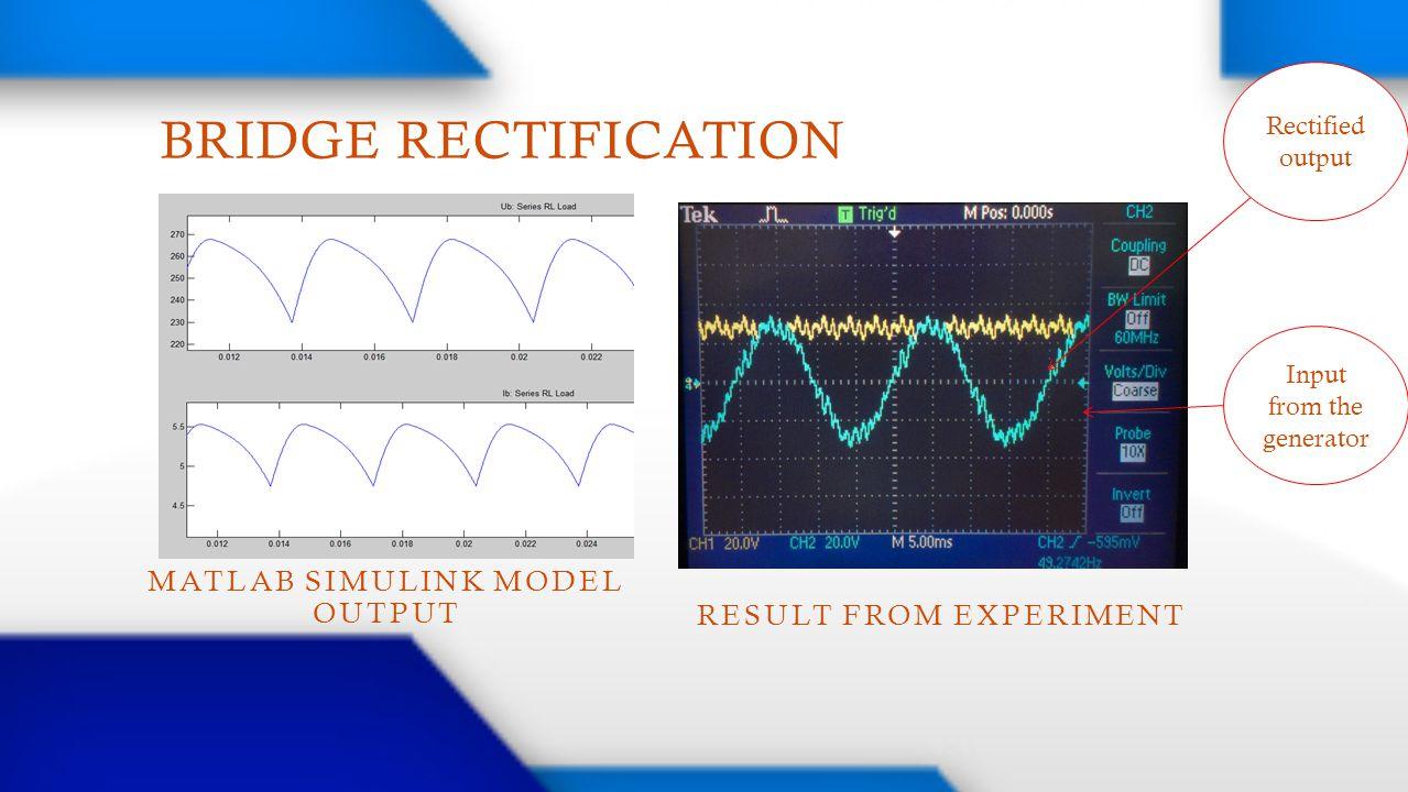 BRIDGE RECTIFICATION Matlab simulink model output