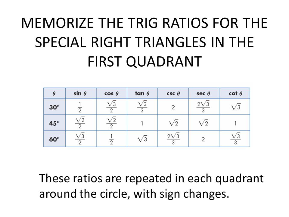 MEMORIZE THE TRIG RATIOS FOR THE SPECIAL RIGHT TRIANGLES IN THE FIRST QUADRANT