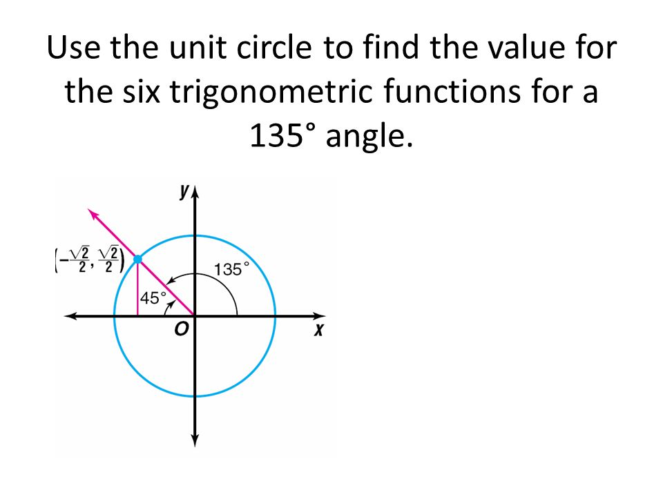 Use the unit circle to find the value for the six trigonometric functions for a 135° angle.