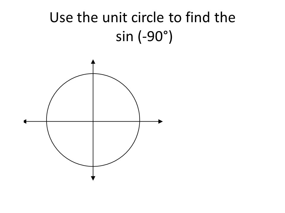 Use the unit circle to find the sin (-90°)