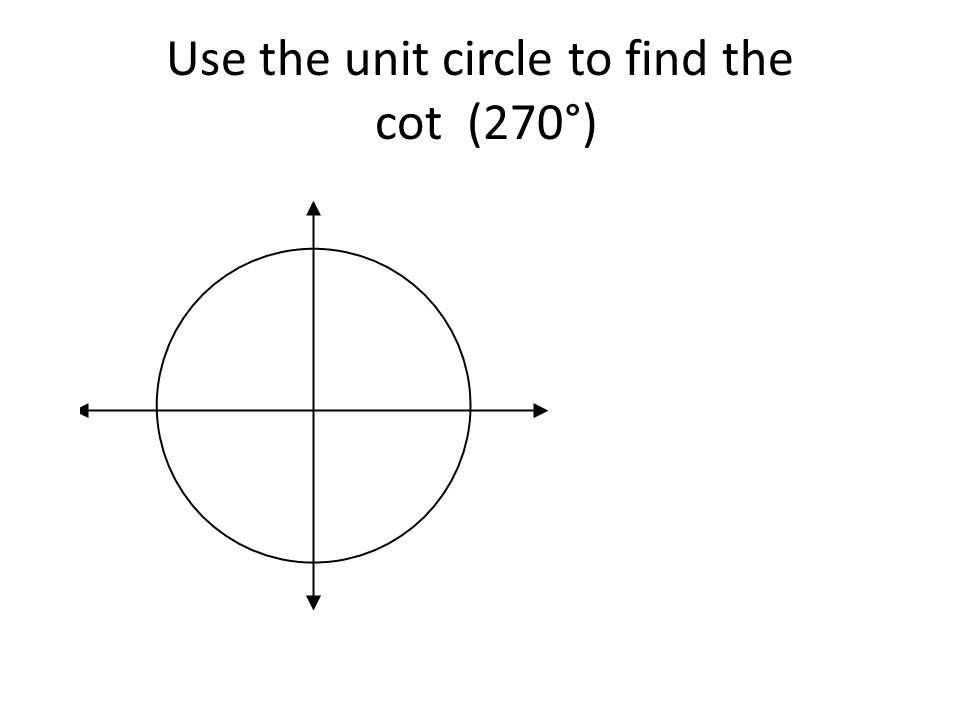 Use the unit circle to find the cot (270°)