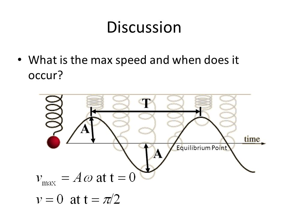 Discussion What is the max speed and when does it occur