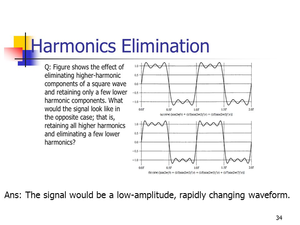 Harmonics Elimination