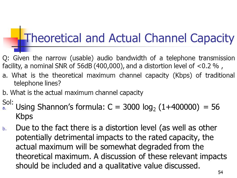 Theoretical and Actual Channel Capacity