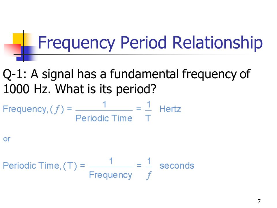 Frequency Period Relationship