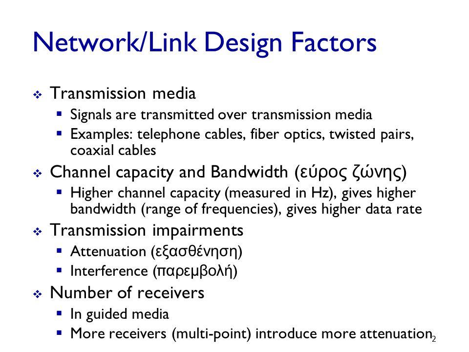 Network/Link Design Factors