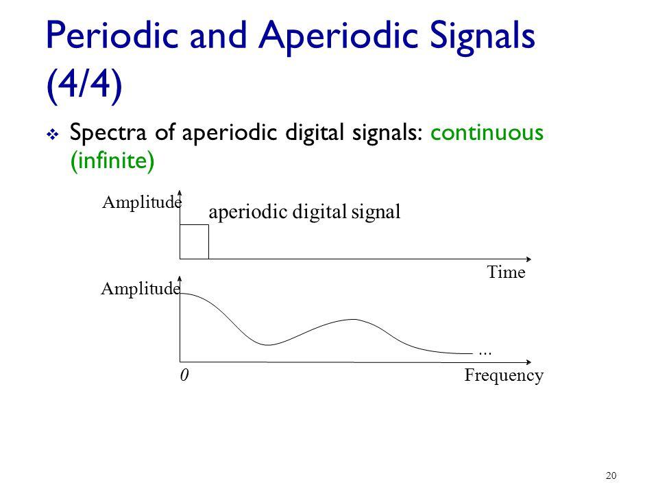 Periodic and Aperiodic Signals (4/4)