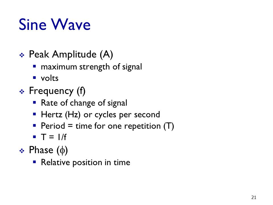 Sine Wave Peak Amplitude (A) Frequency (f) Phase ()
