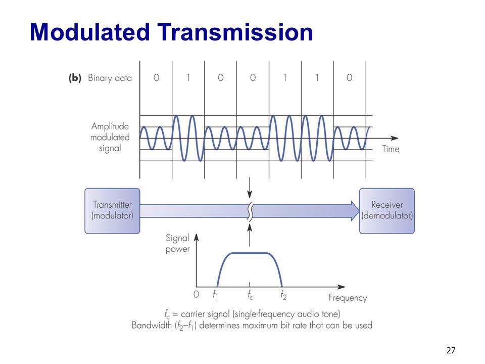 Modulated Transmission