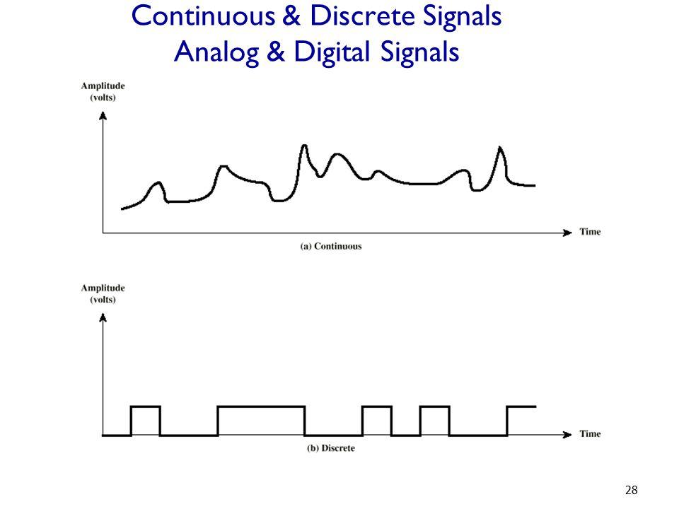 Continuous & Discrete Signals Analog & Digital Signals