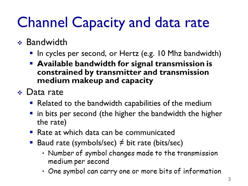 Channel Capacity and data rate