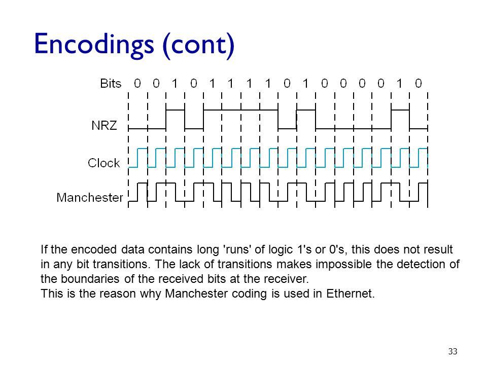 Encodings (cont)