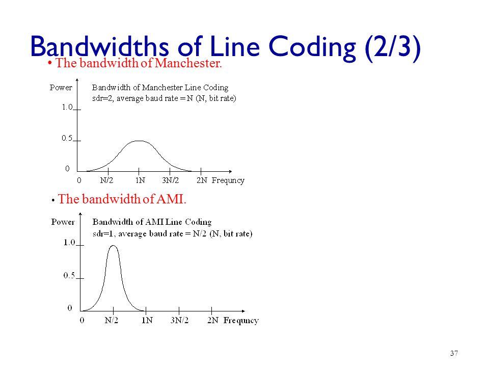 Bandwidths of Line Coding (2/3)