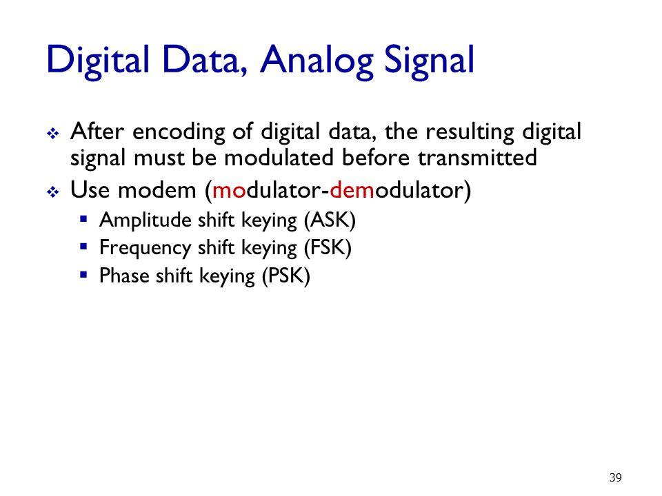 Digital Data, Analog Signal