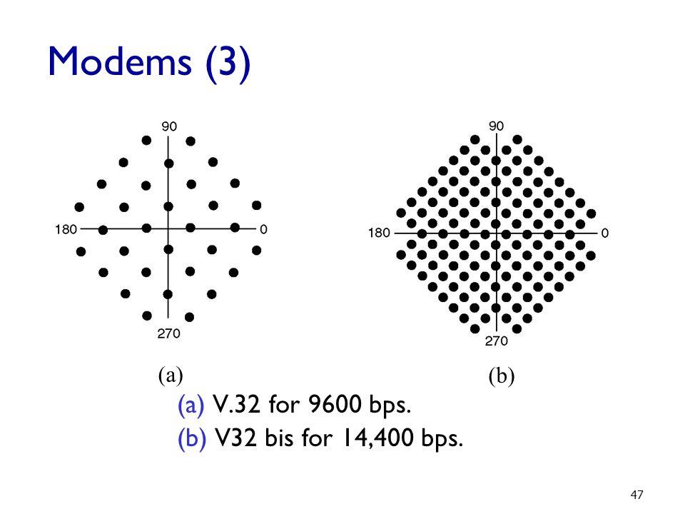 Modems (3) (a) (b) (a) V.32 for 9600 bps. (b) V32 bis for 14,400 bps.