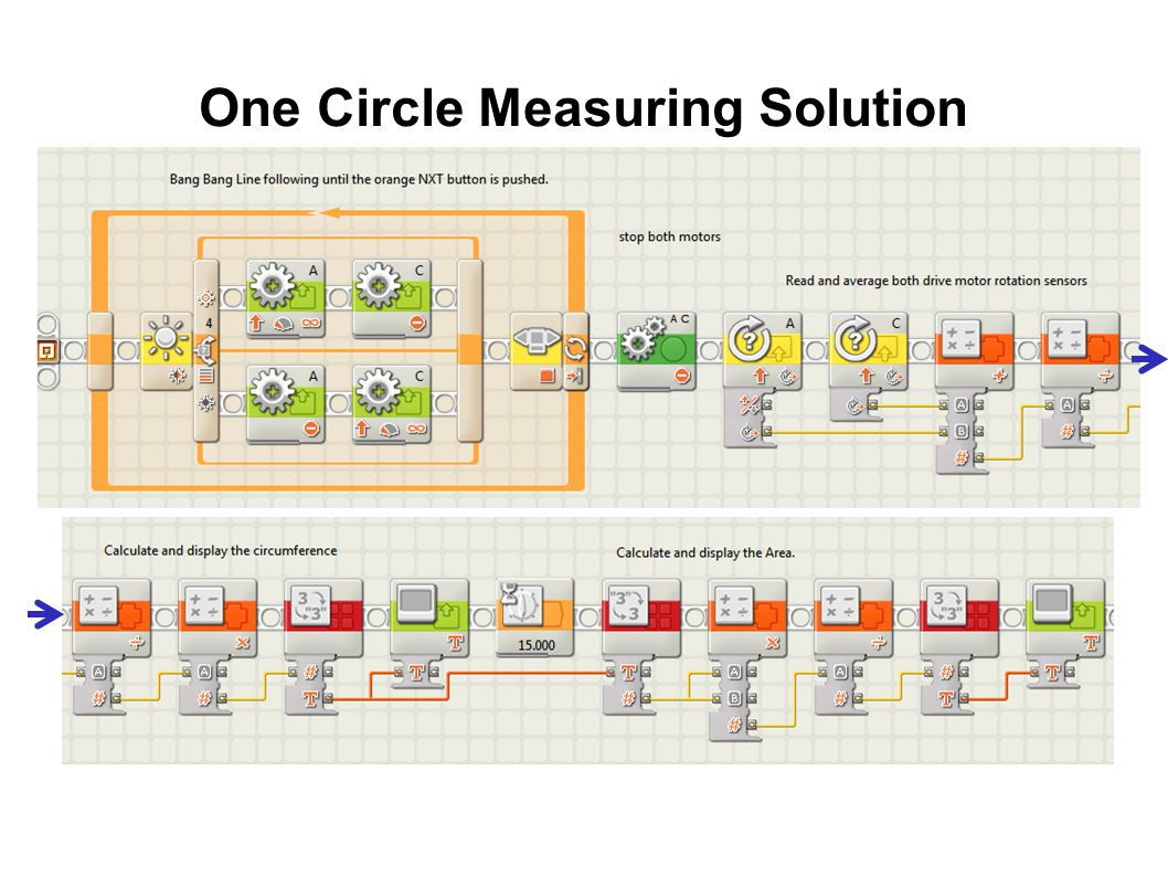 One Circle Measuring Solution