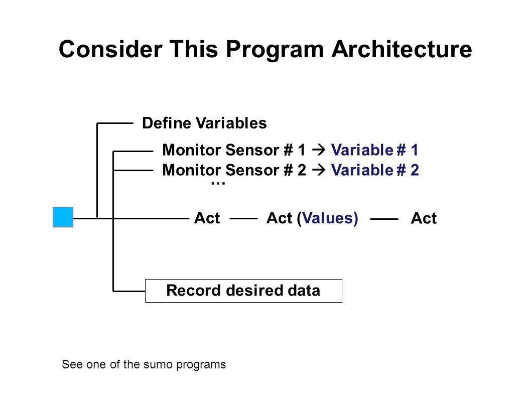 Consider This Program Architecture