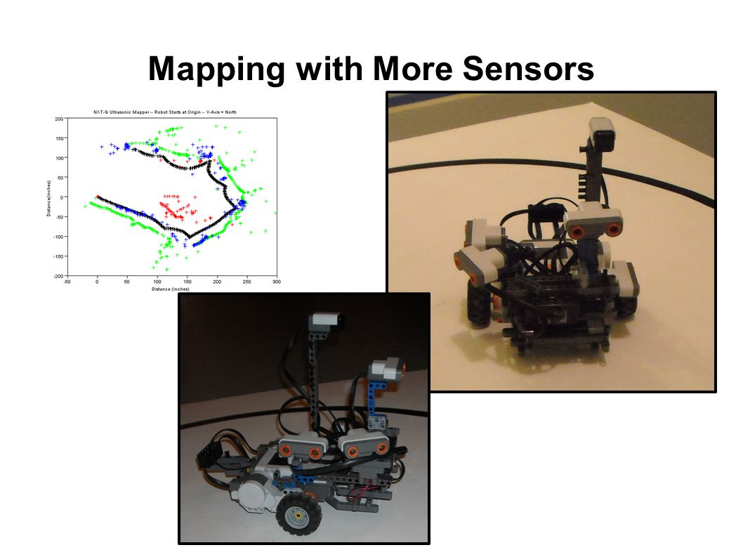 Mapping with More Sensors