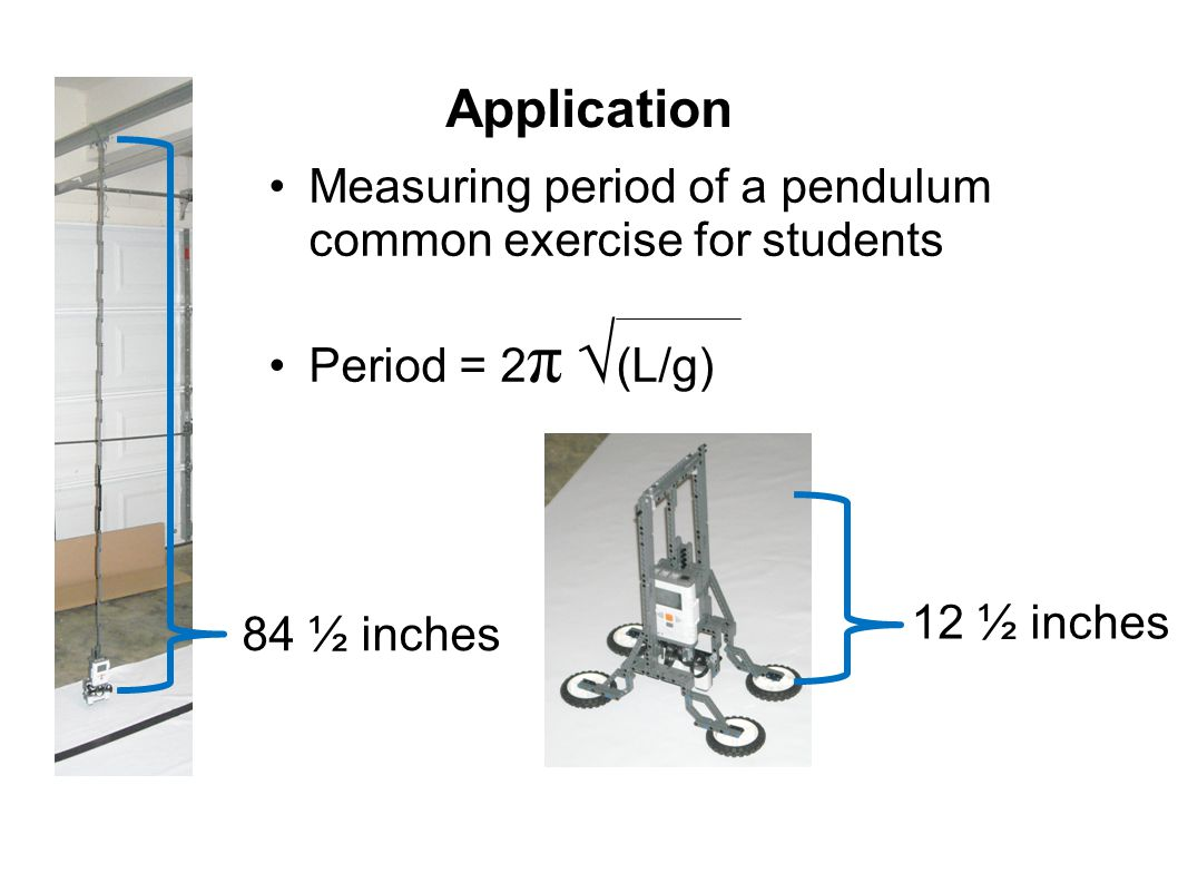 Application Measuring period of a pendulum common exercise for students. Period = 2π √(L/g)