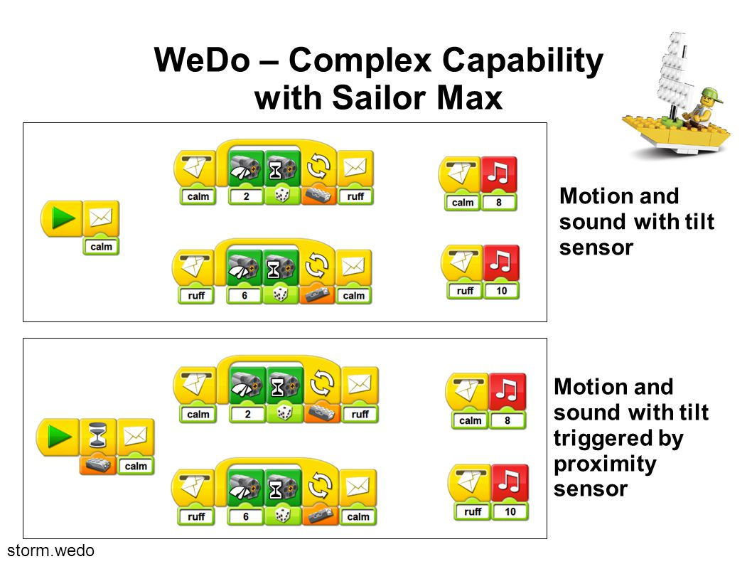 WeDo – Complex Capability with Sailor Max