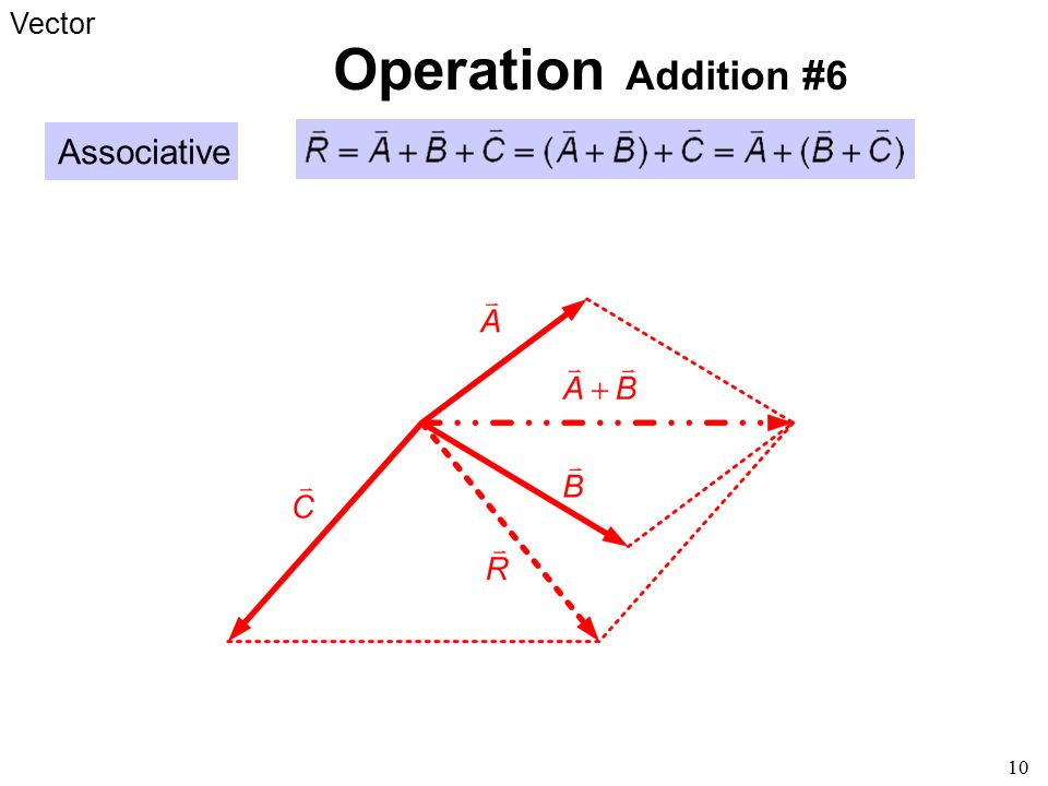 Vector Operation Addition #6 Associative