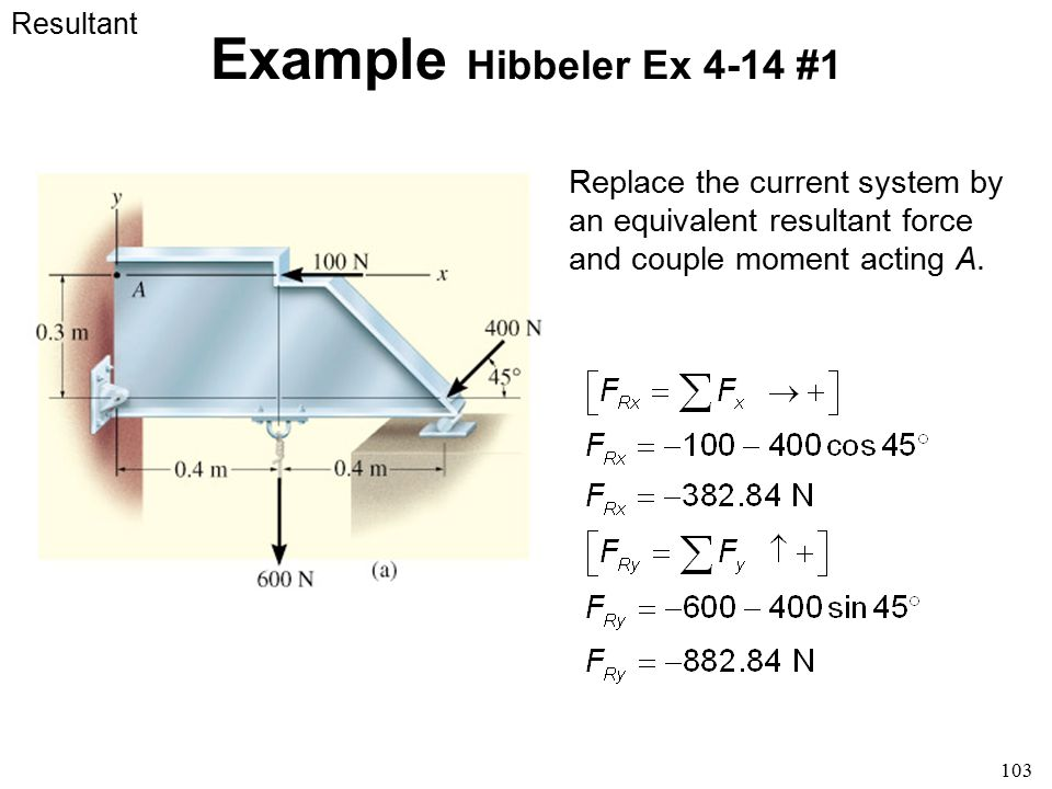 Example Hibbeler Ex 4-14 #1 Resultant.