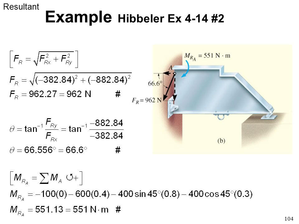Example Hibbeler Ex 4-14 #2 Resultant