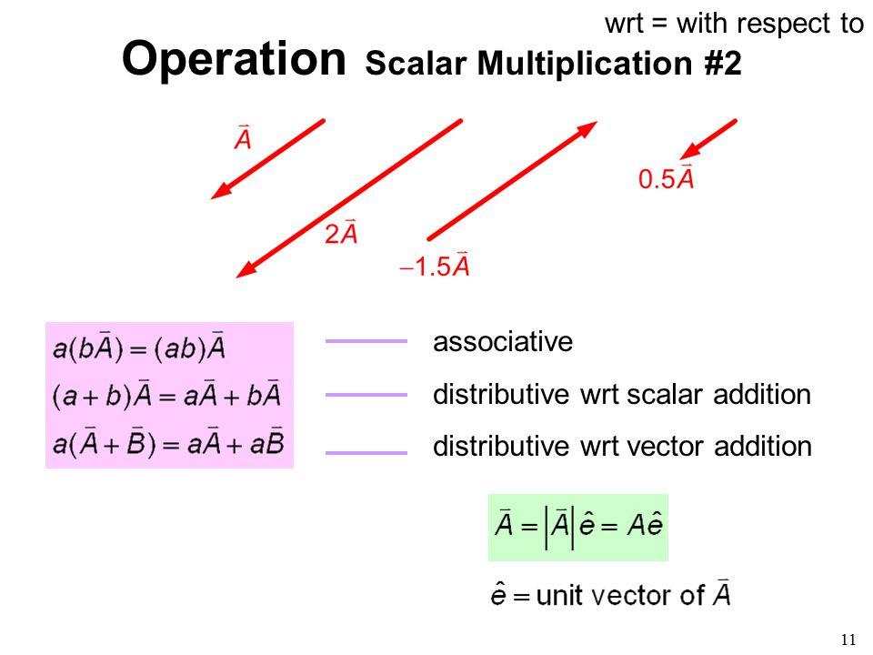 Operation Scalar Multiplication #2