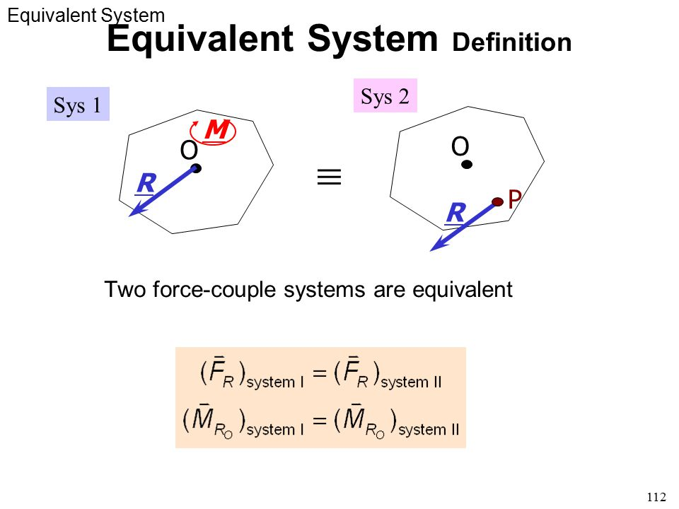 Equivalent System Definition