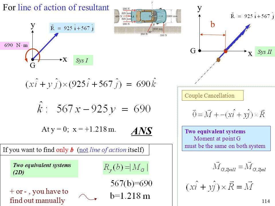 ANS For line of action of resultant y x y b x G G