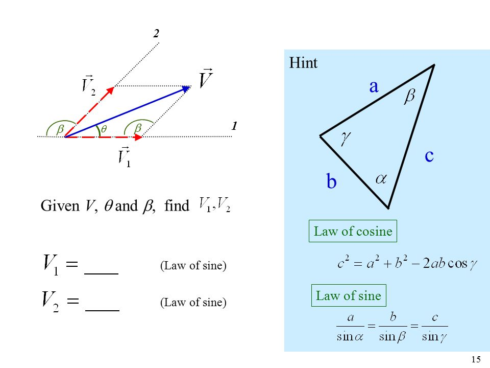 a c b Hint Given V,  and , find Law of cosine Law of sine 2 1 b b