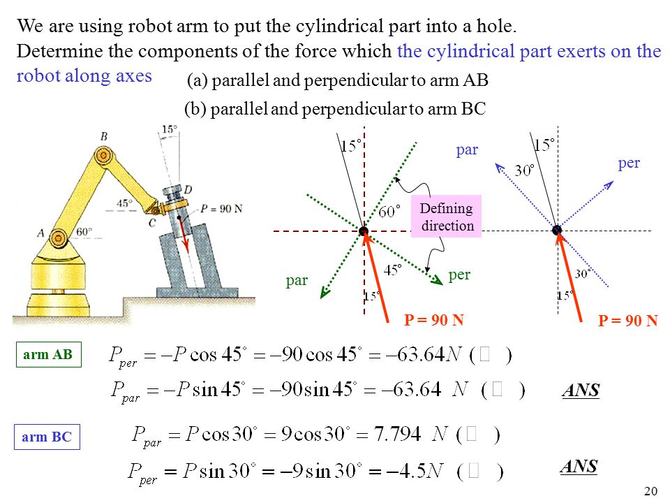 (a) parallel and perpendicular to arm AB