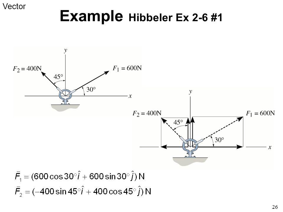 Example Hibbeler Ex 2-6 #1 Vector