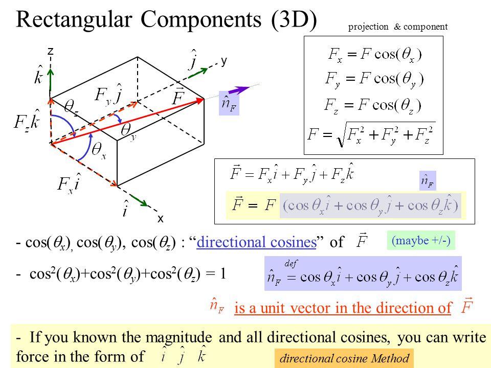 Rectangular Components (3D)