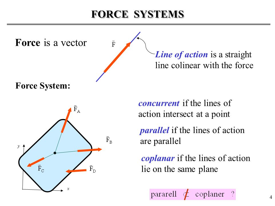 FORCE SYSTEMS Force is a vector