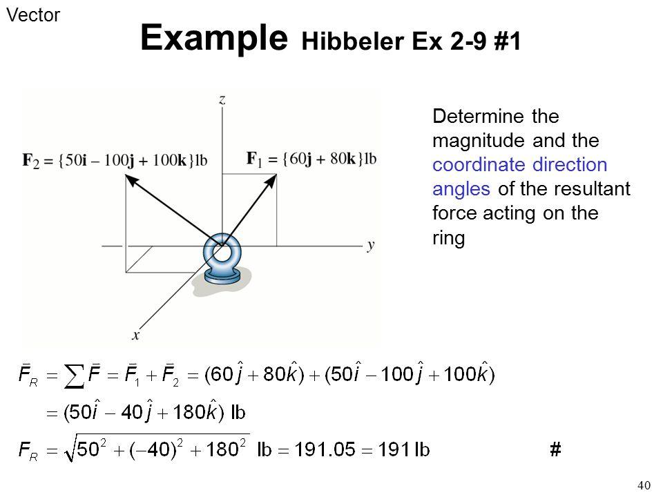 Example Hibbeler Ex 2-9 #1 Vector.