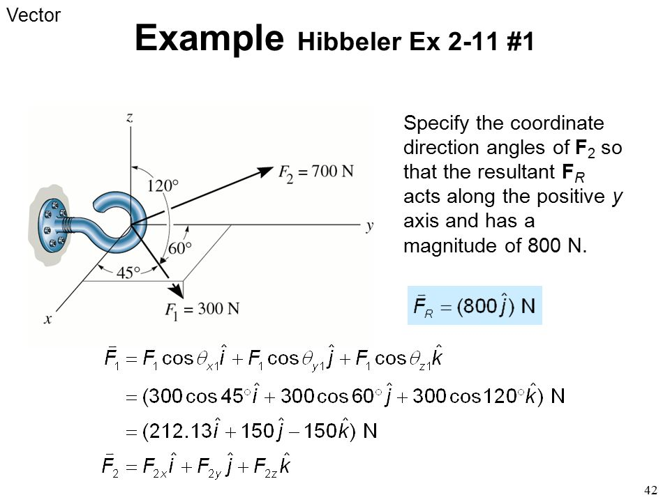 Example Hibbeler Ex 2-11 #1 Vector. Specify the coordinate direction angles of F2 so that the resultant FR.