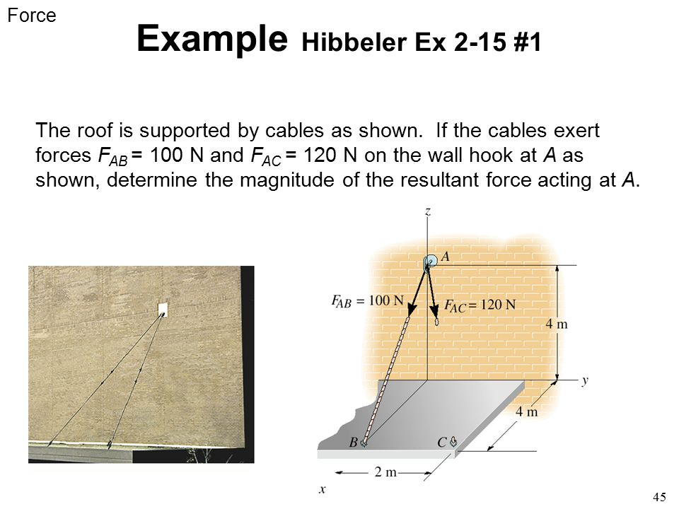 Example Hibbeler Ex 2-15 #1 Force.