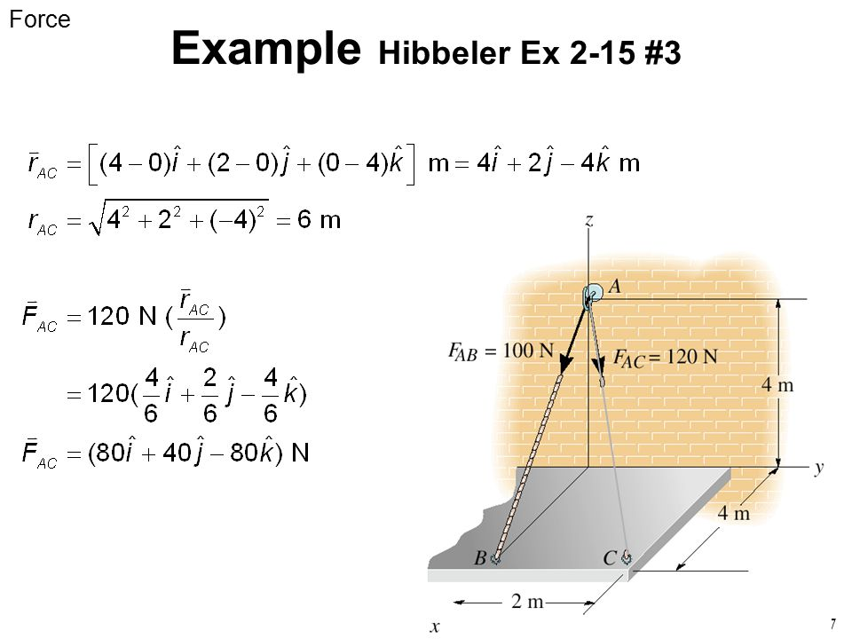 Example Hibbeler Ex 2-15 #3 Force