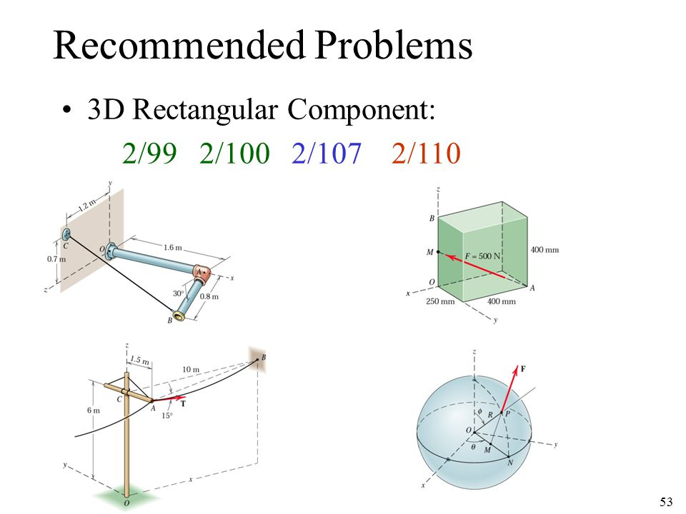 Recommended Problems 3D Rectangular Component: 2/99 2/100 2/107 2/110