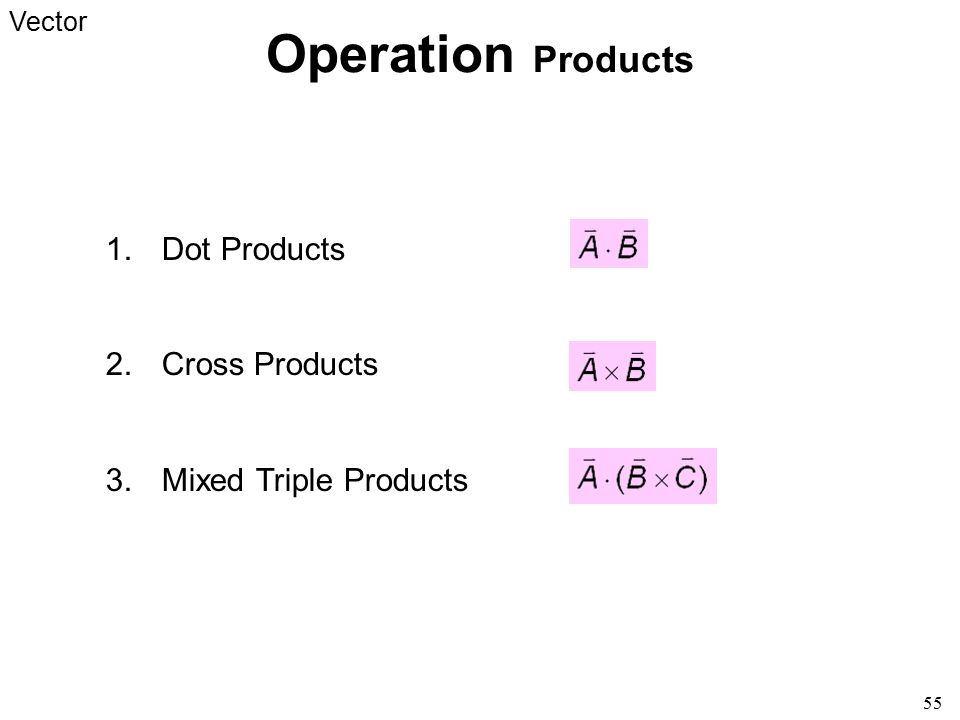 Operation Products Dot Products Cross Products Mixed Triple Products