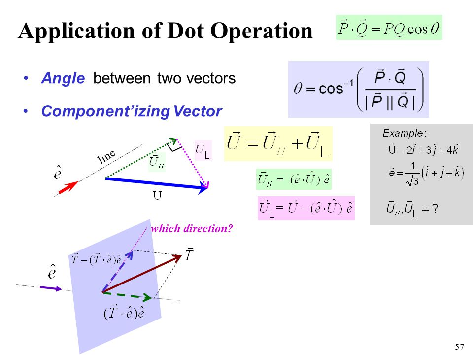 Application of Dot Operation