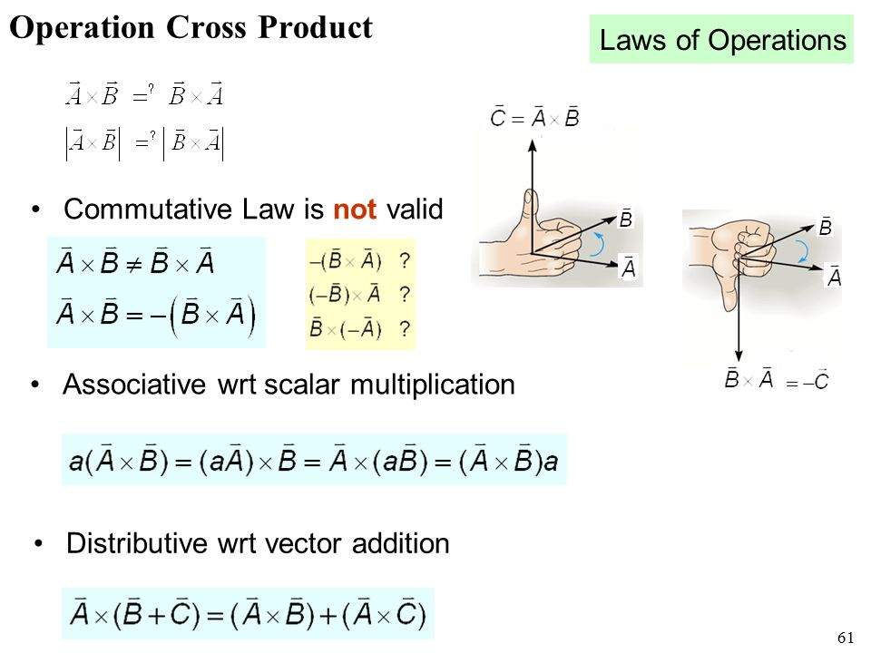 Operation Cross Product