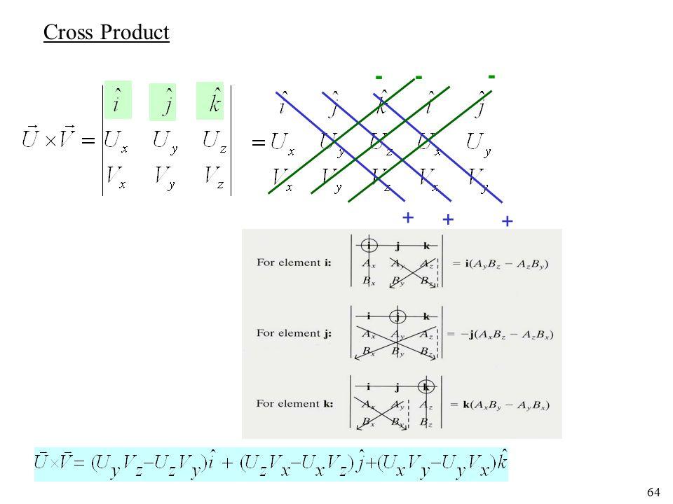 Cross Product - - - + + +