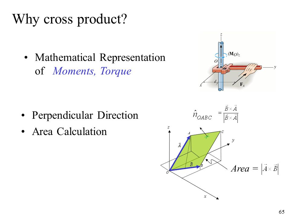 Why cross product Mathematical Representation of Moments, Torque