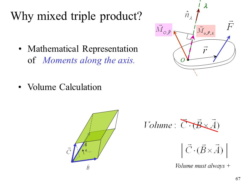 Why mixed triple product